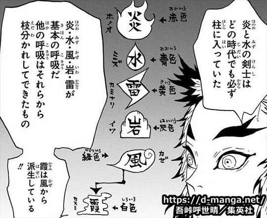 寿郎 死亡 杏 煉獄